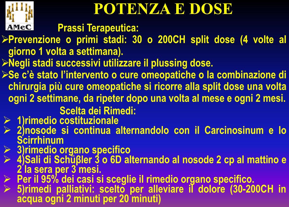 Prassi Terapeutica: Prevenzione o primi stadi: 30 o 200CH split dose (4 volte al giorno 1 volta a settimana). Negli stadi successivi utilizzare il plu