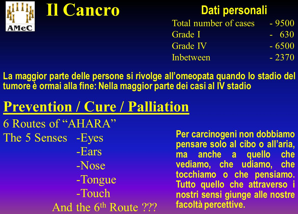 Il Cancro Dati personali Total number of cases - 9500 Grade I- 630 Grade IV - 6500 Inbetween- 2370 Prevention / Cure / Palliation 6 Routes of AHARA Th