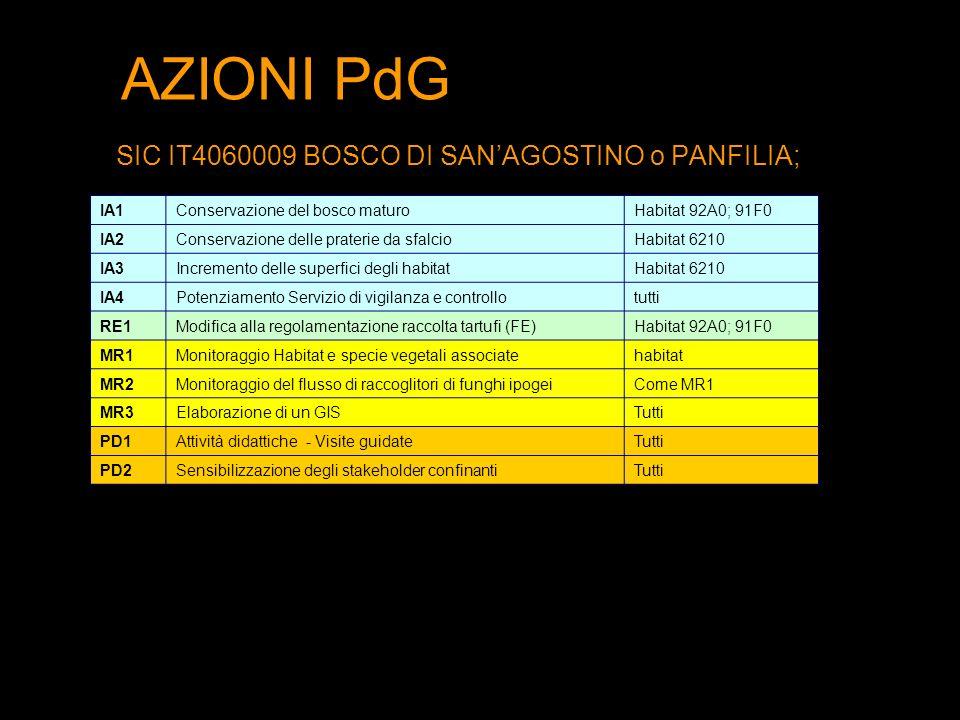 AZIONI PdG SIC IT4060009 BOSCO DI SANAGOSTINO o PANFILIA; IA1Conservazione del bosco maturoHabitat 92A0; 91F0 IA2Conservazione delle praterie da sfalc