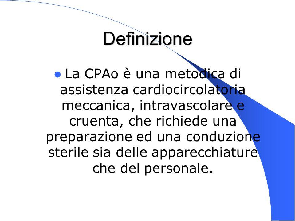 Genova 15 Nov 2003 Definizione La CPAo è una metodica di assistenza cardiocircolatoria meccanica, intravascolare e cruenta, che richiede una preparazi