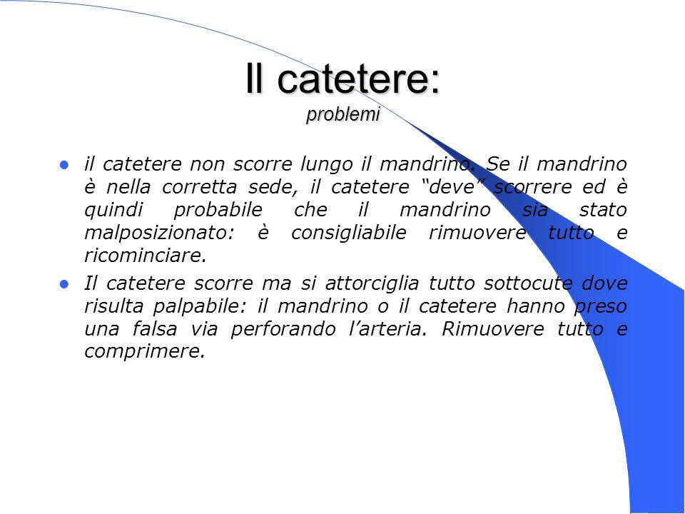 Genova 15 Nov 2003 Il catetere: problemi il catetere non scorre lungo il mandrino. Se il mandrino è nella corretta sede, il catetere deve scorrere ed
