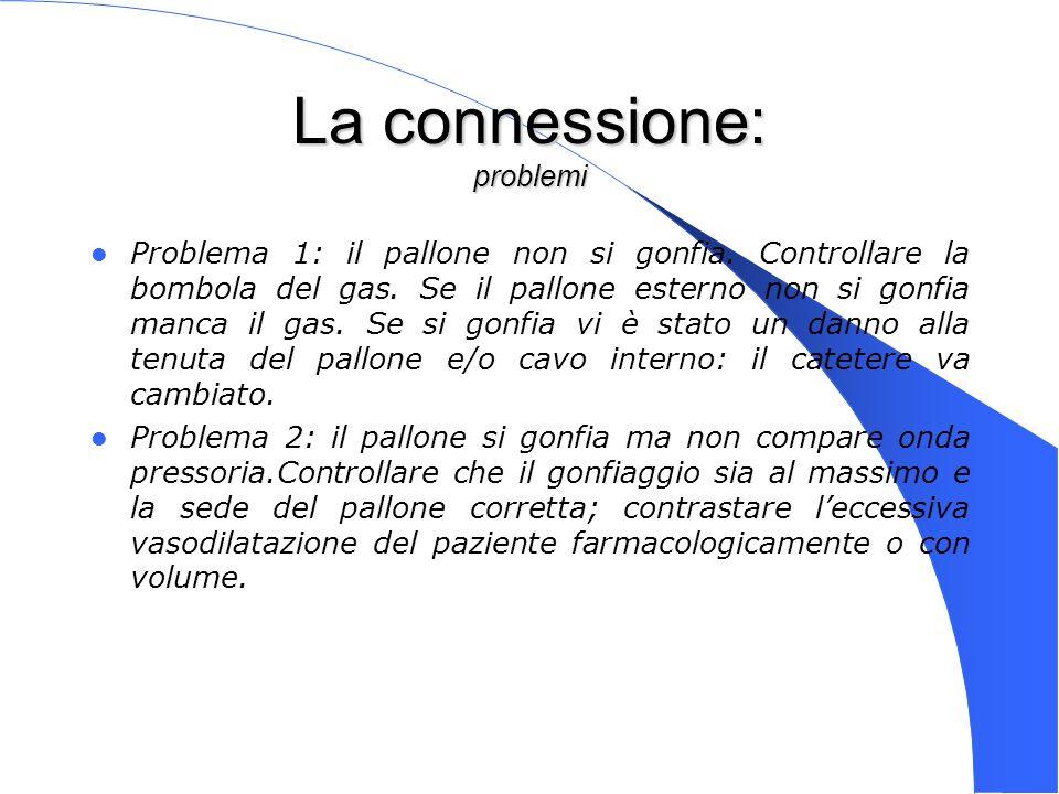 Genova 15 Nov 2003 La connessione: problemi Problema 1: il pallone non si gonfia. Controllare la bombola del gas. Se il pallone esterno non si gonfia
