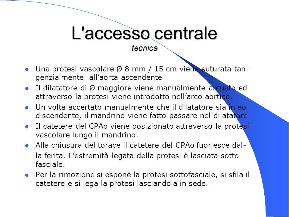 Genova 15 Nov 2003 L'accesso centrale tecnica Una protesi vascolare Ø 8 mm / 15 cm viene suturata tan- genzialmente allaorta ascendente Il dilatatore