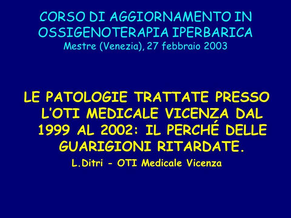 lditri@libero.it 1 CORSO DI AGGIORNAMENTO IN OSSIGENOTERAPIA IPERBARICA Mestre (Venezia), 27 febbraio 2003 LE PATOLOGIE TRATTATE PRESSO LOTI MEDICALE