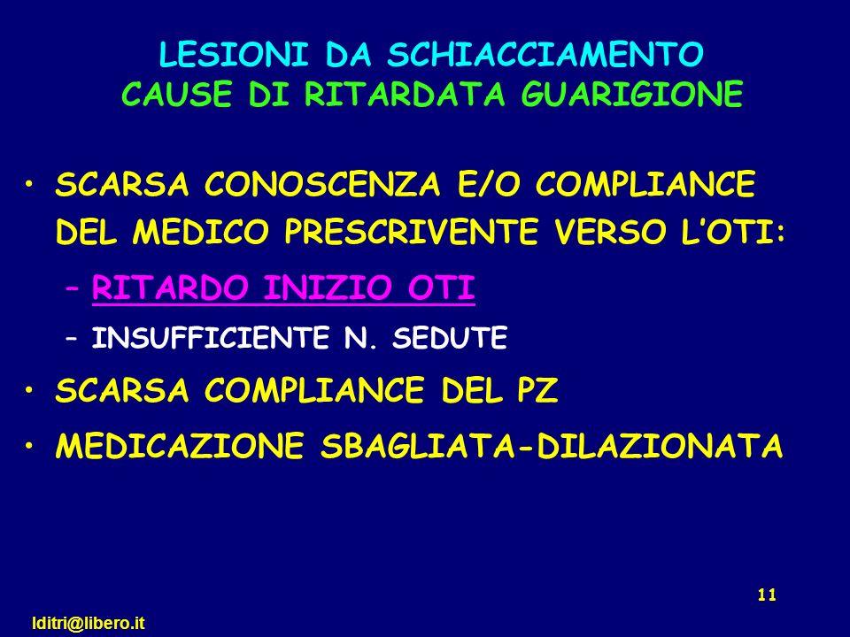 lditri@libero.it 11 SCARSA CONOSCENZA E/O COMPLIANCE DEL MEDICO PRESCRIVENTE VERSO LOTI: –RITARDO INIZIO OTI –INSUFFICIENTE N. SEDUTE SCARSA COMPLIANC