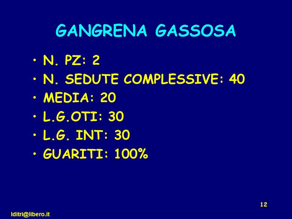 lditri@libero.it 12 N. PZ: 2 N. SEDUTE COMPLESSIVE: 40 MEDIA: 20 L.G.OTI: 30 L.G. INT: 30 GUARITI: 100% GANGRENA GASSOSA