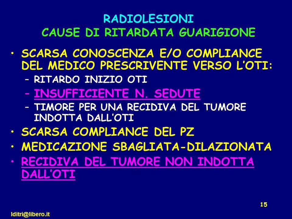 lditri@libero.it 15 SCARSA CONOSCENZA E/O COMPLIANCE DEL MEDICO PRESCRIVENTE VERSO LOTI: –RITARDO INIZIO OTI –INSUFFICIENTE N. SEDUTE –TIMORE PER UNA