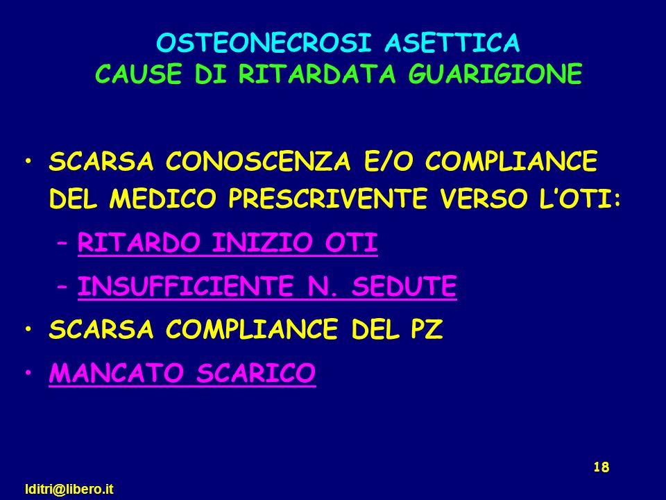 lditri@libero.it 18 SCARSA CONOSCENZA E/O COMPLIANCE DEL MEDICO PRESCRIVENTE VERSO LOTI: –RITARDO INIZIO OTI –INSUFFICIENTE N. SEDUTE SCARSA COMPLIANC