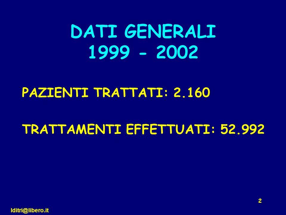 lditri@libero.it 2 DATI GENERALI 1999 - 2002 PAZIENTI TRATTATI: 2.160 TRATTAMENTI EFFETTUATI: 52.992