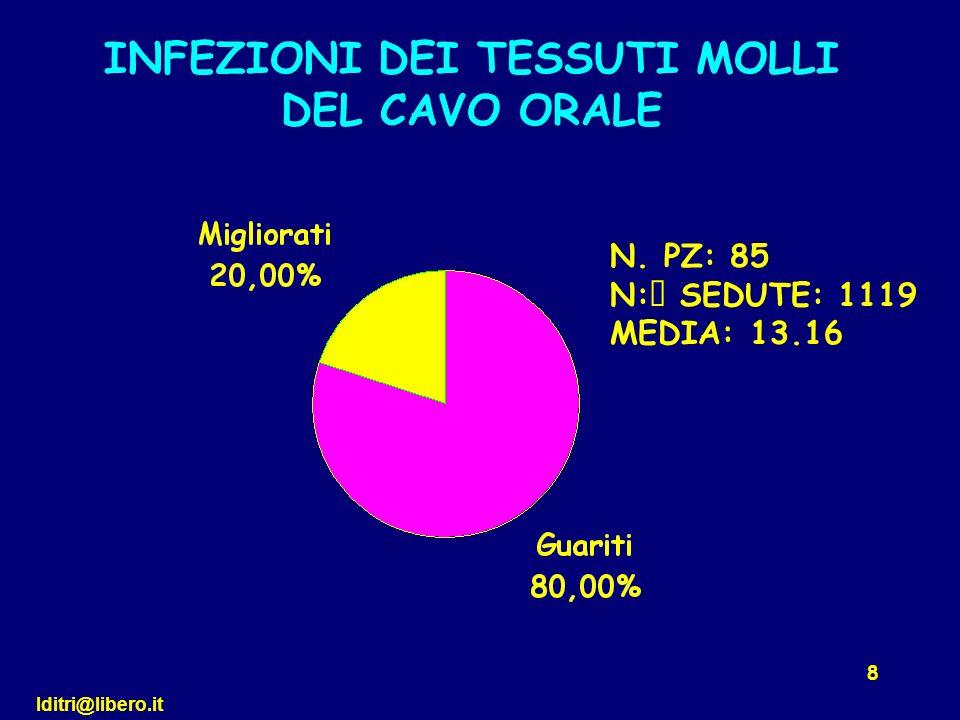 lditri@libero.it 8 INFEZIONI DEI TESSUTI MOLLI DEL CAVO ORALE N. PZ: 85 N: SEDUTE: 1119 MEDIA: 13.16