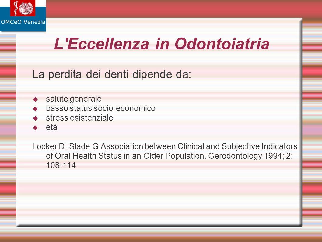L'Eccellenza in Odontoiatria La perdita dei denti dipende da: salute generale basso status socio-economico stress esistenziale età Locker D, Slade G A