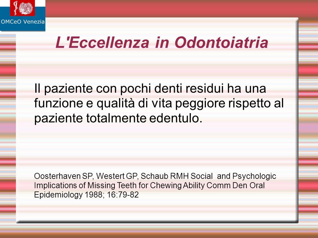 L'Eccellenza in Odontoiatria Il paziente con pochi denti residui ha una funzione e qualità di vita peggiore rispetto al paziente totalmente edentulo.