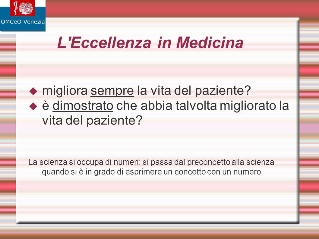 L'Eccellenza in Medicina migliora sempre la vita del paziente? è dimostrato che abbia talvolta migliorato la vita del paziente? La scienza si occupa d