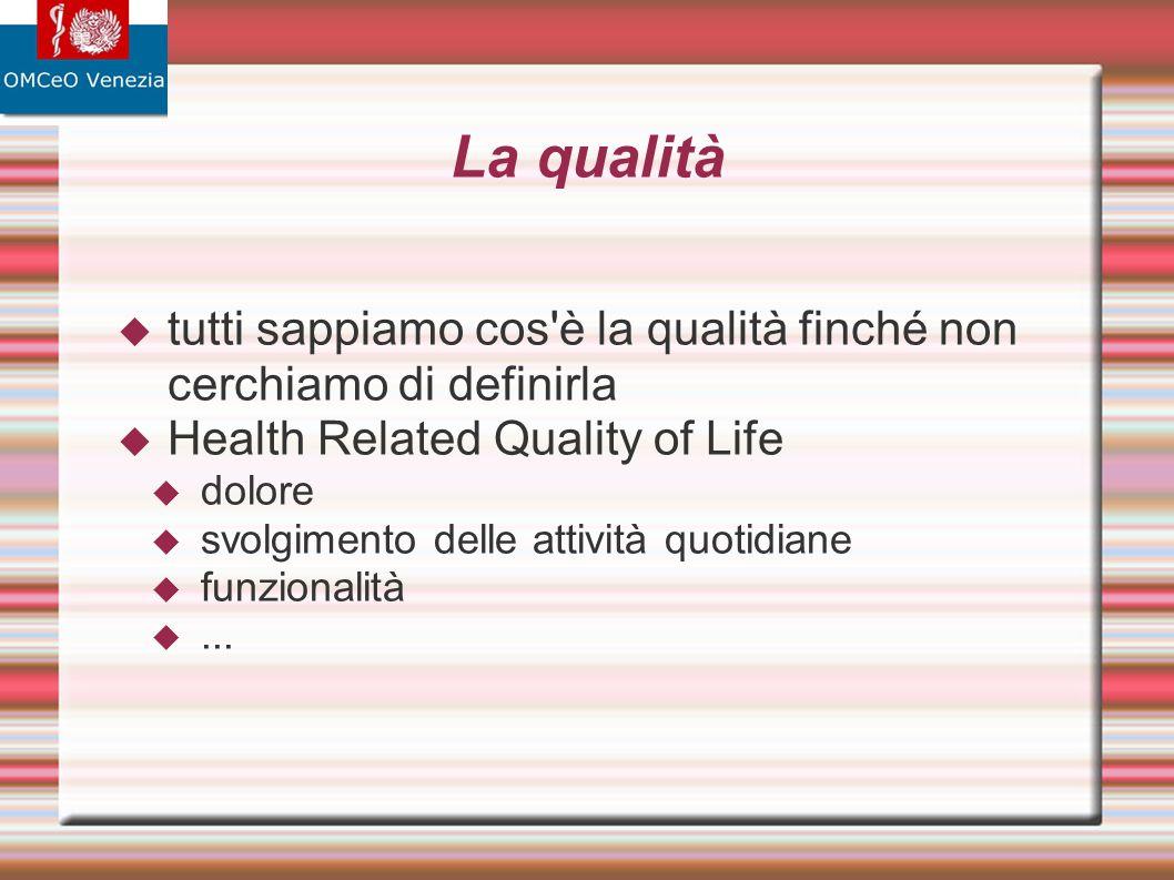 La qualità tutti sappiamo cos è la qualità finché non cerchiamo di definirla Health Related Quality of Life dolore svolgimento delle attività quotidiane funzionalità...