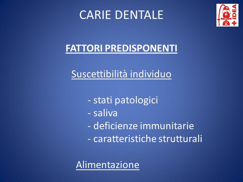 CARIE DENTALE FATTORI PREDISPONENTI Suscettibilità individuo - stati patologici - saliva - deficienze immunitarie - caratteristiche strutturali Alimen