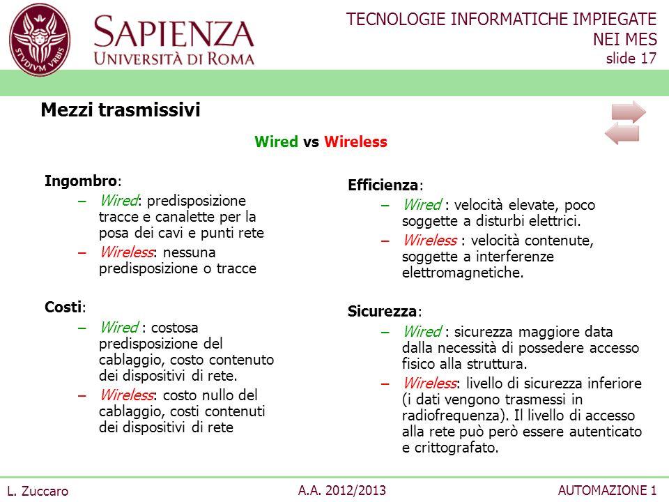 TECNOLOGIE INFORMATICHE IMPIEGATE NEI MES slide 17 L. Zuccaro A.A. 2012/2013AUTOMAZIONE 1 Mezzi trasmissivi Ingombro: – Wired: predisposizione tracce