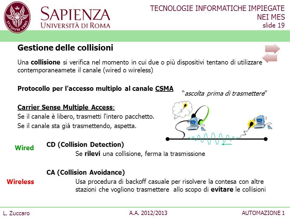 TECNOLOGIE INFORMATICHE IMPIEGATE NEI MES slide 19 L. Zuccaro A.A. 2012/2013AUTOMAZIONE 1 Una collisione si verifica nel momento in cui due o più disp