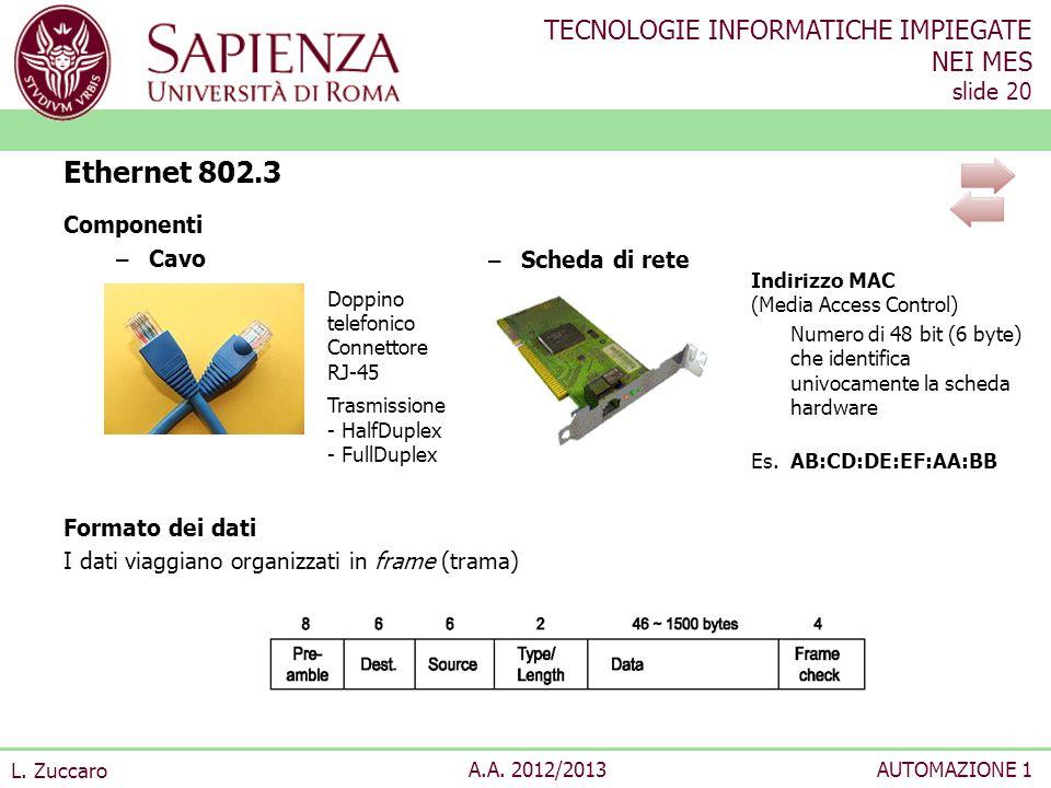 TECNOLOGIE INFORMATICHE IMPIEGATE NEI MES slide 20 L. Zuccaro A.A. 2012/2013AUTOMAZIONE 1 Componenti – Cavo Formato dei dati I dati viaggiano organizz