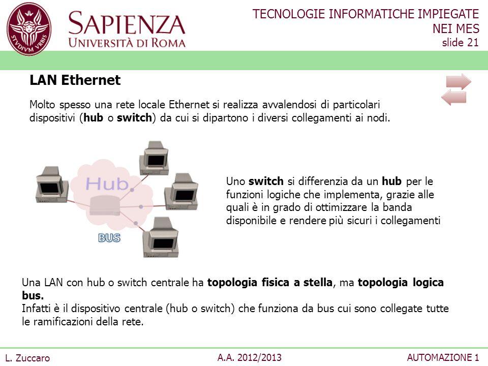 TECNOLOGIE INFORMATICHE IMPIEGATE NEI MES slide 21 L. Zuccaro A.A. 2012/2013AUTOMAZIONE 1 Molto spesso una rete locale Ethernet si realizza avvalendos