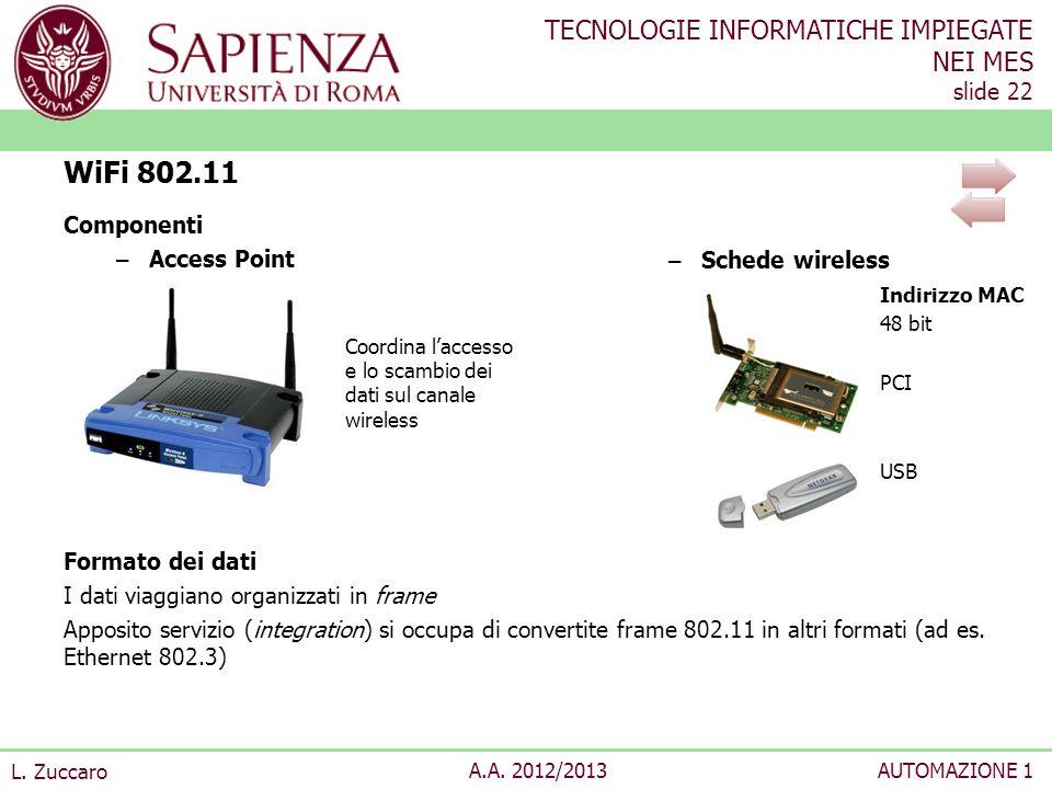 TECNOLOGIE INFORMATICHE IMPIEGATE NEI MES slide 22 L. Zuccaro A.A. 2012/2013AUTOMAZIONE 1 Componenti – Access Point Formato dei dati I dati viaggiano
