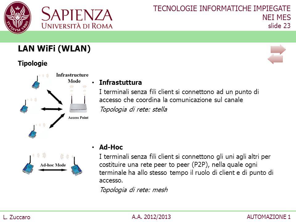 TECNOLOGIE INFORMATICHE IMPIEGATE NEI MES slide 23 L.