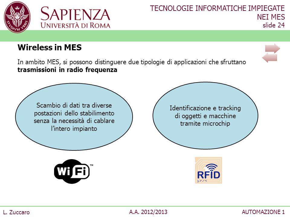 TECNOLOGIE INFORMATICHE IMPIEGATE NEI MES slide 24 L. Zuccaro A.A. 2012/2013AUTOMAZIONE 1 In ambito MES, si possono distinguere due tipologie di appli