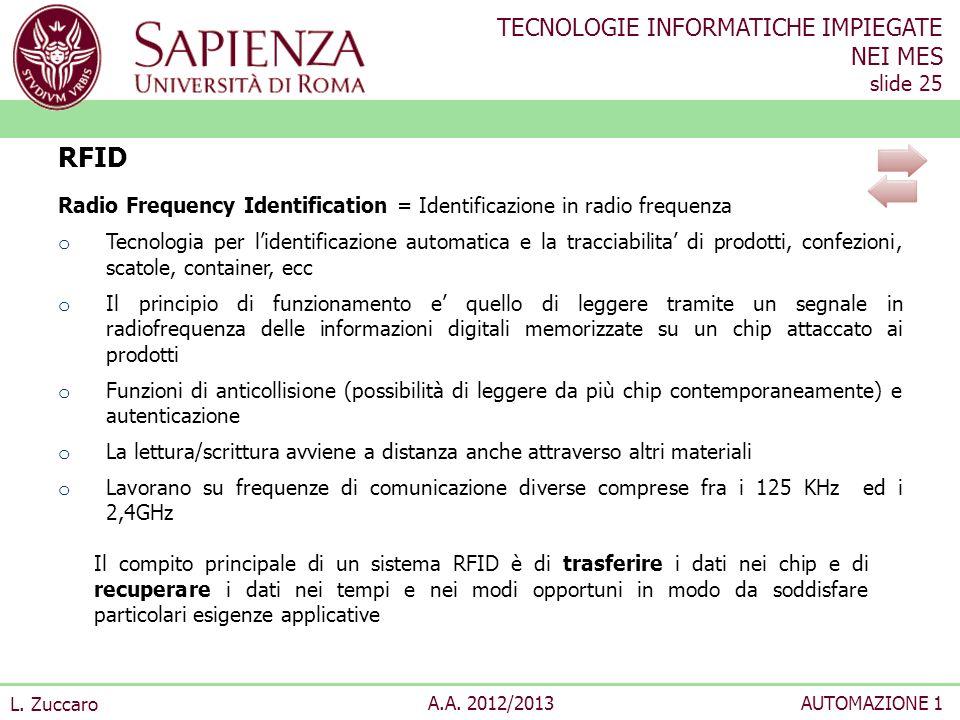 TECNOLOGIE INFORMATICHE IMPIEGATE NEI MES slide 25 L. Zuccaro A.A. 2012/2013AUTOMAZIONE 1 Radio Frequency Identification = Identificazione in radio fr
