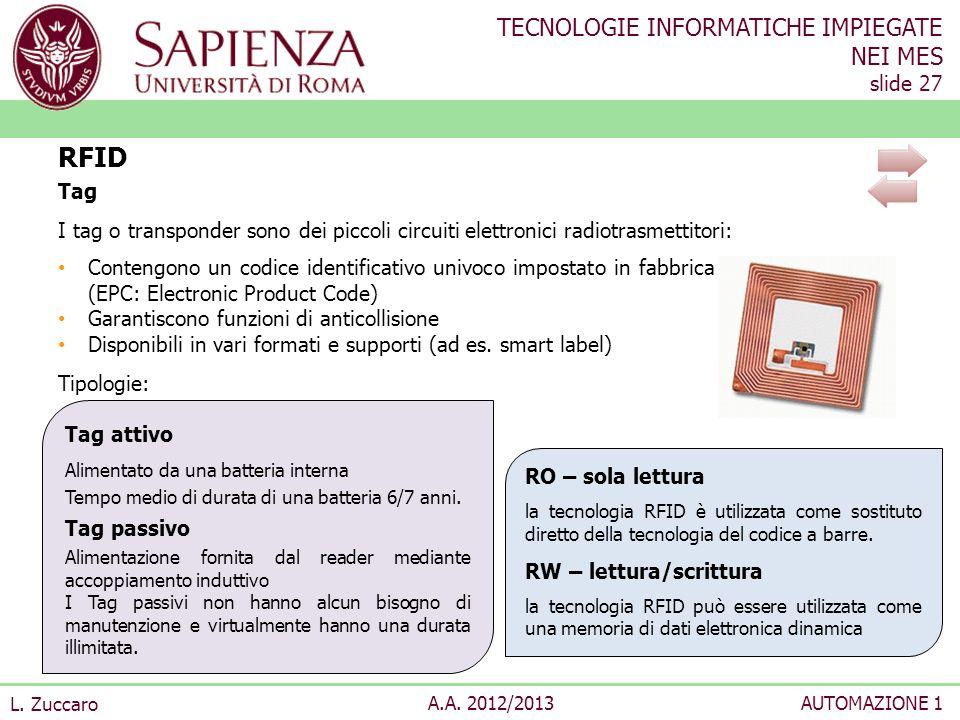 TECNOLOGIE INFORMATICHE IMPIEGATE NEI MES slide 27 L. Zuccaro A.A. 2012/2013AUTOMAZIONE 1 Tag I tag o transponder sono dei piccoli circuiti elettronic