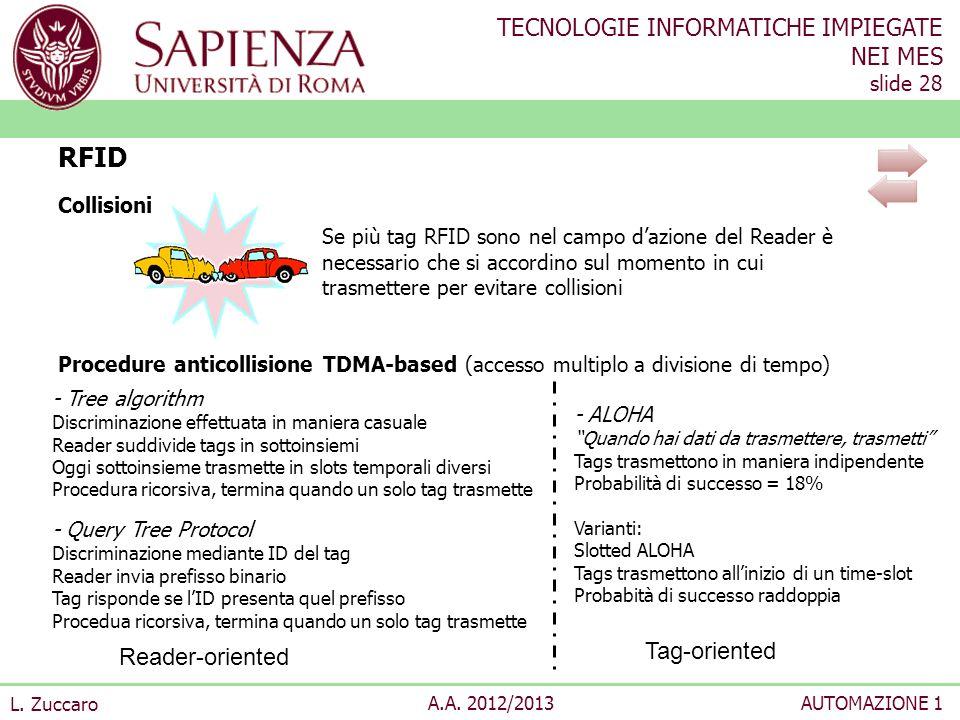 TECNOLOGIE INFORMATICHE IMPIEGATE NEI MES slide 28 L. Zuccaro A.A. 2012/2013AUTOMAZIONE 1 Collisioni Se più tag RFID sono nel campo dazione del Reader