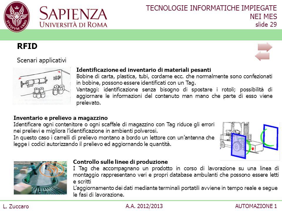 TECNOLOGIE INFORMATICHE IMPIEGATE NEI MES slide 29 L. Zuccaro A.A. 2012/2013AUTOMAZIONE 1 Scenari applicativi RFID Identificazione ed inventario di ma