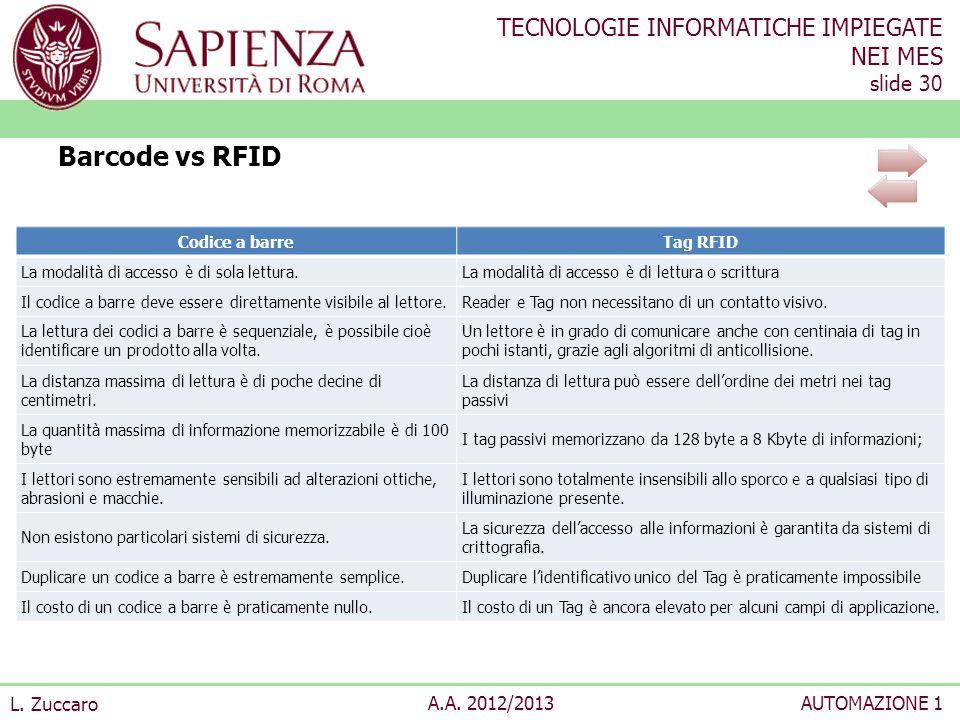 TECNOLOGIE INFORMATICHE IMPIEGATE NEI MES slide 30 L. Zuccaro A.A. 2012/2013AUTOMAZIONE 1 Barcode vs RFID Codice a barreTag RFID La modalità di access