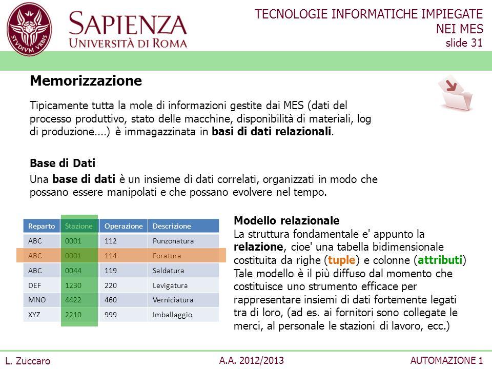 TECNOLOGIE INFORMATICHE IMPIEGATE NEI MES slide 31 L. Zuccaro A.A. 2012/2013AUTOMAZIONE 1 Tipicamente tutta la mole di informazioni gestite dai MES (d