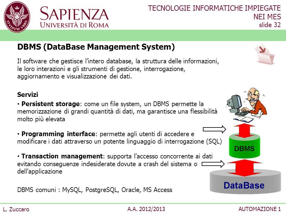 TECNOLOGIE INFORMATICHE IMPIEGATE NEI MES slide 32 L. Zuccaro A.A. 2012/2013AUTOMAZIONE 1 Il software che gestisce lintero database, la struttura dell