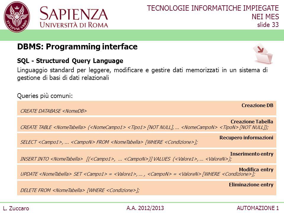 TECNOLOGIE INFORMATICHE IMPIEGATE NEI MES slide 33 L. Zuccaro A.A. 2012/2013AUTOMAZIONE 1 SQL - Structured Query Language Linguaggio standard per legg