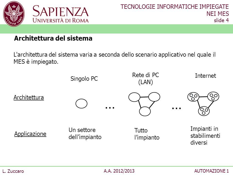 TECNOLOGIE INFORMATICHE IMPIEGATE NEI MES slide 4 L. Zuccaro A.A. 2012/2013AUTOMAZIONE 1 Architettura del sistema L'architettura del sistema varia a s