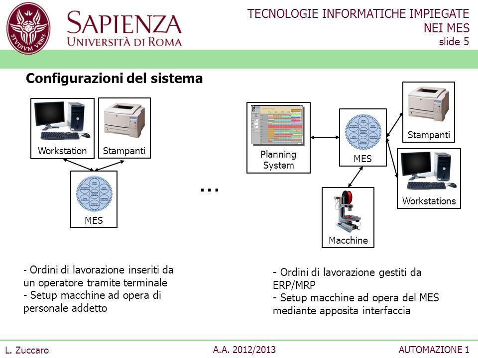 TECNOLOGIE INFORMATICHE IMPIEGATE NEI MES slide 5 L. Zuccaro A.A. 2012/2013AUTOMAZIONE 1 Configurazioni del sistema MES Workstation Stampanti … MES St
