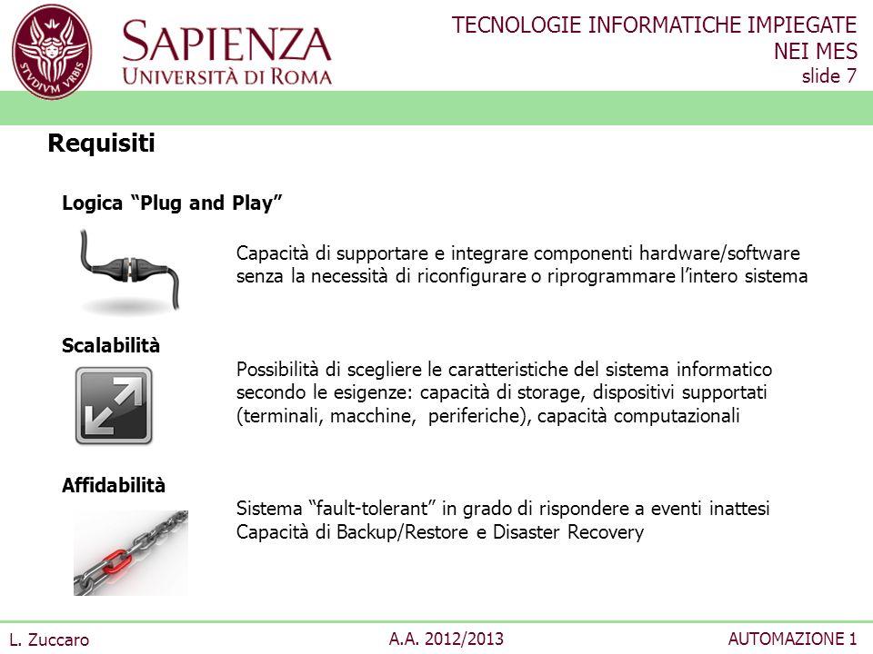 TECNOLOGIE INFORMATICHE IMPIEGATE NEI MES slide 7 L. Zuccaro A.A. 2012/2013AUTOMAZIONE 1 Logica Plug and Play Capacità di supportare e integrare compo