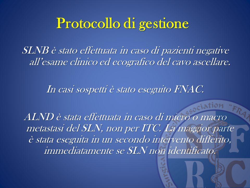 Protocollo di gestione SLNB è stato effettuata in caso di pazienti negative allesame clinico ed ecografico del cavo ascellare. In casi sospetti è stat