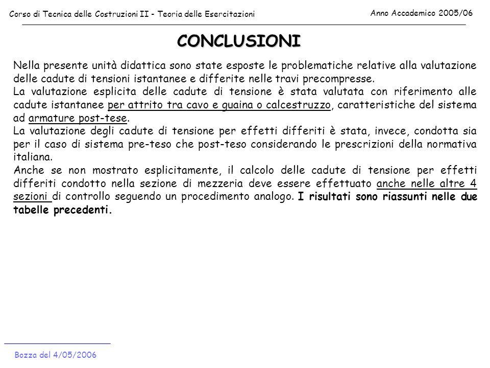 CONCLUSIONI Corso di Tecnica delle Costruzioni II - Teoria delle Esercitazioni Anno Accademico 2005/06 Bozza del 4/05/2006 Nella presente unità didatt