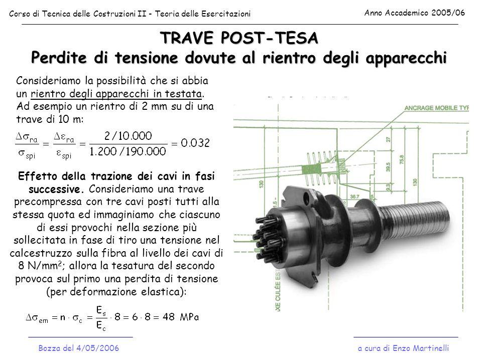 TRAVE POST-TESA Perdite di tensione dovute al rientro degli apparecchi Corso di Tecnica delle Costruzioni II - Teoria delle Esercitazioni Anno Accadem