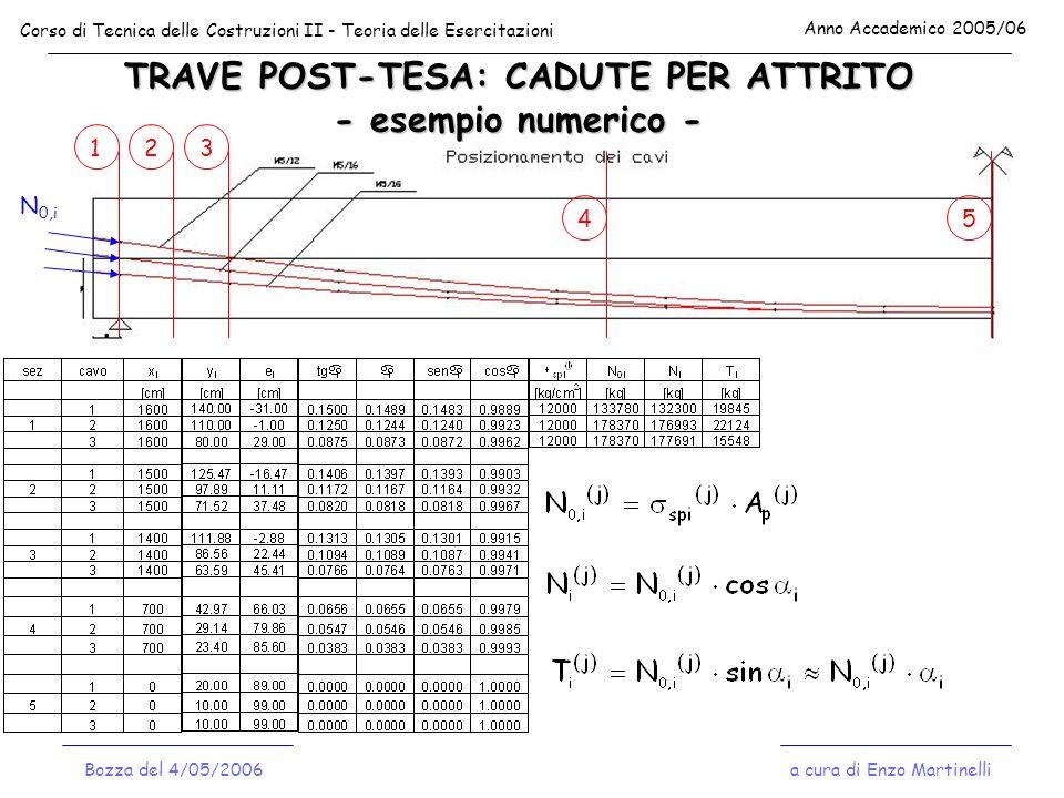 TRAVE POST-TESA: CADUTE PER ATTRITO - esempio numerico - Corso di Tecnica delle Costruzioni II - Teoria delle Esercitazioni Anno Accademico 2005/06 a