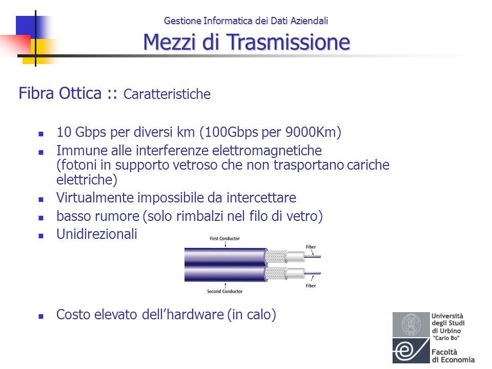 Gestione Informatica dei Dati Aziendali Mezzi di Trasmissione Fibra Ottica :: Caratteristiche 10 Gbps per diversi km (100Gbps per 9000Km) Immune alle