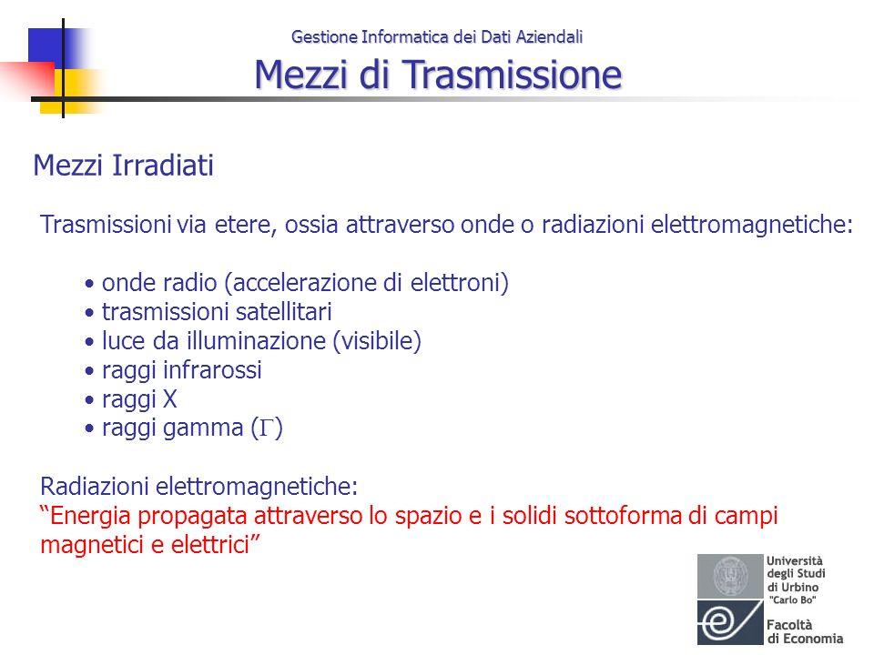 Gestione Informatica dei Dati Aziendali Mezzi di Trasmissione Mezzi Irradiati Trasmissioni via etere, ossia attraverso onde o radiazioni elettromagnet