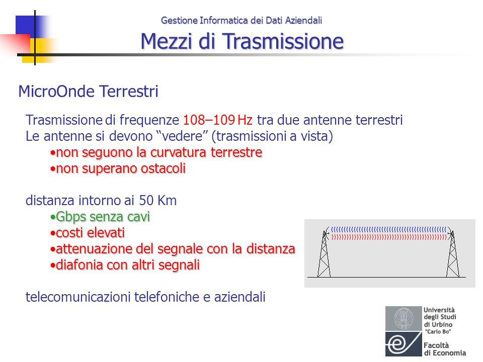 Gestione Informatica dei Dati Aziendali Mezzi di Trasmissione MicroOnde Terrestri Trasmissione di frequenze 108–109 Hz tra due antenne terrestri Le an