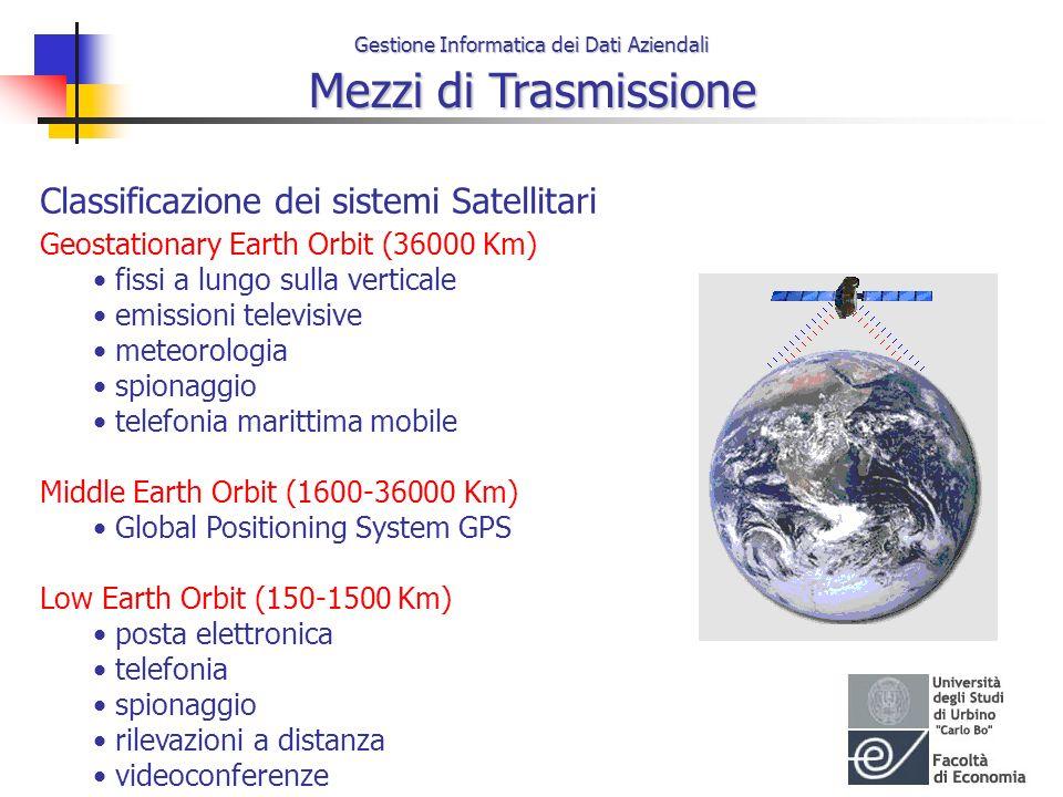 Gestione Informatica dei Dati Aziendali Mezzi di Trasmissione Classificazione dei sistemi Satellitari Geostationary Earth Orbit (36000 Km) fissi a lun