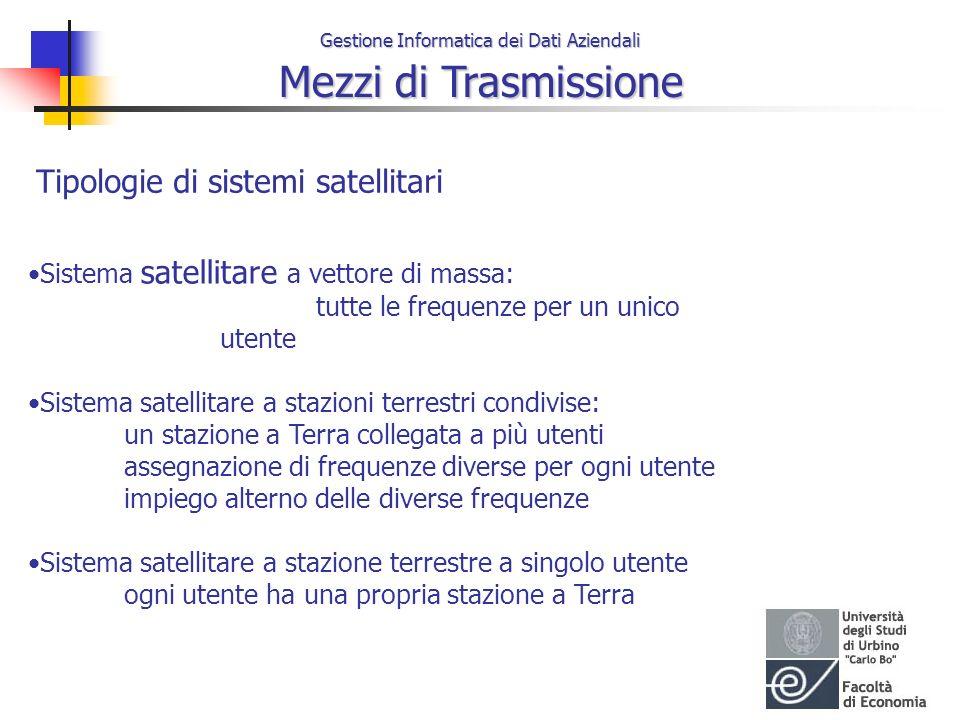 Gestione Informatica dei Dati Aziendali Mezzi di Trasmissione Tipologie di sistemi satellitari Sistema satellitare a vettore di massa: tutte le freque