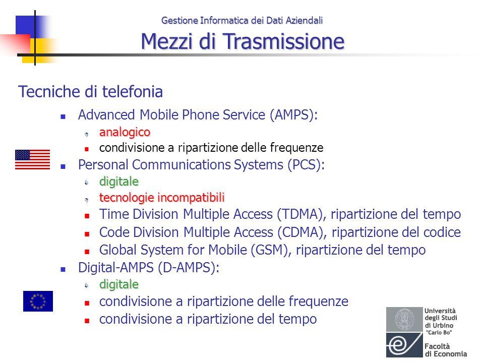 Gestione Informatica dei Dati Aziendali Mezzi di Trasmissione Tecniche di telefonia Advanced Mobile Phone Service (AMPS): analogico analogico condivis