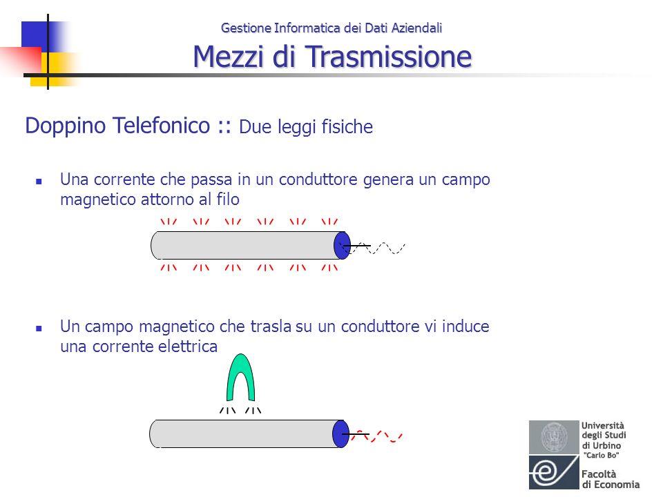 Gestione Informatica dei Dati Aziendali Mezzi di Trasmissione Doppino Telefonico :: Due leggi fisiche Una corrente che passa in un conduttore genera u