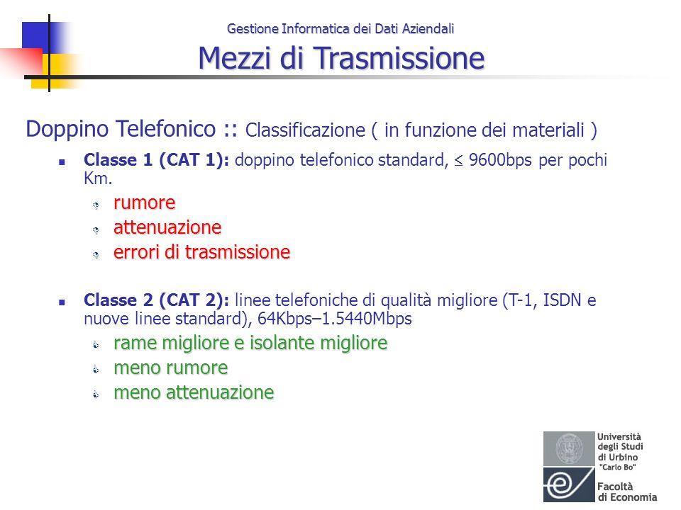 Gestione Informatica dei Dati Aziendali Mezzi di Trasmissione Doppino Telefonico :: Classificazione ( in funzione dei materiali ) Classe 1 (CAT 1): do