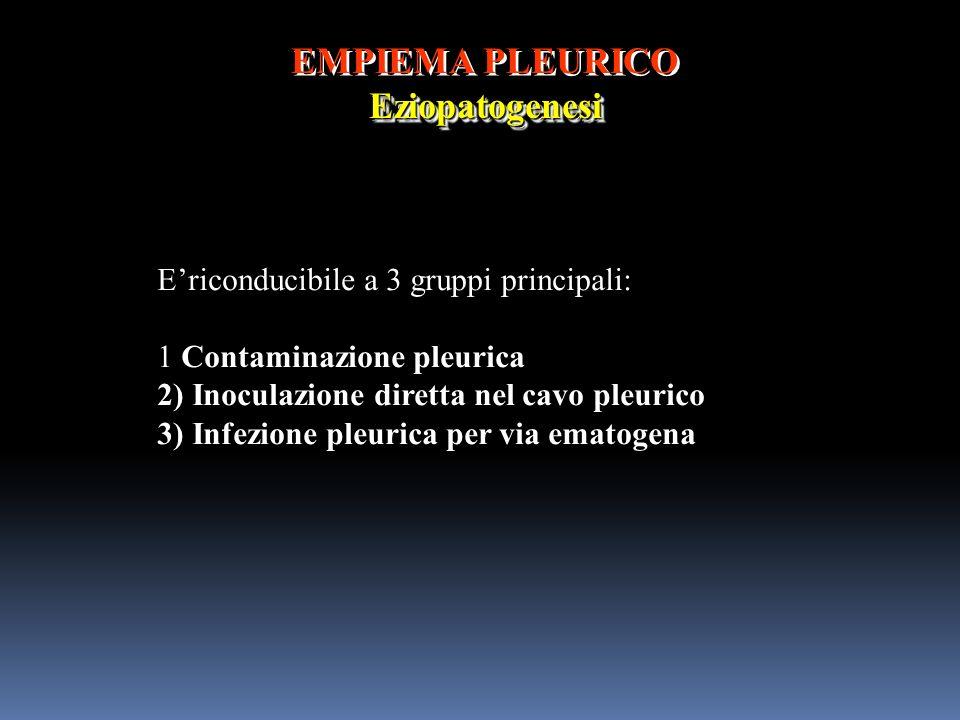 Eziopatogenesi Eziopatogenesi Ericonducibile a 3 gruppi principali: 1 Contaminazione pleurica 2) Inoculazione diretta nel cavo pleurico 3) Infezione p